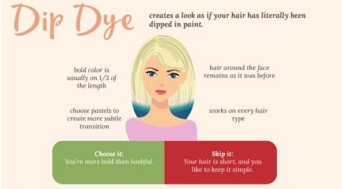 Wie wählt man die schmeichelhafteste Maltechnik für Ihr Haar