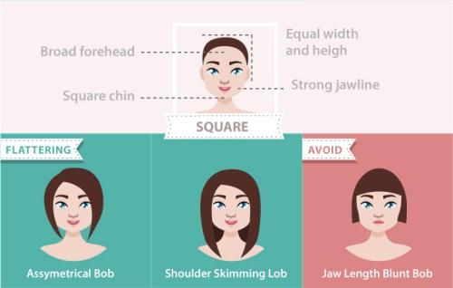 Welcher Bob Haarschnitt ist richtig für dich