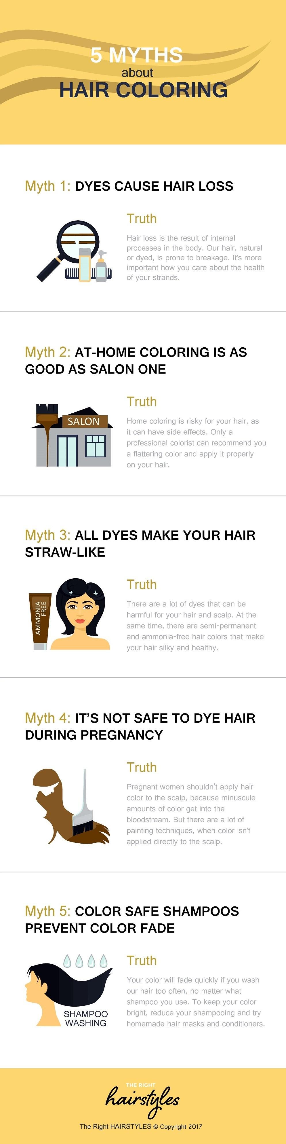5 Mythen über Haare färben - Infografik